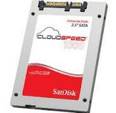 SANDISK CloudSpeed1000 480GB 6,4cm 2,5Zoll