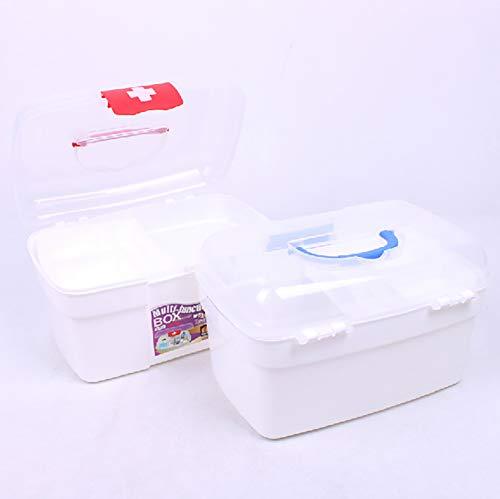 31JHlKW3VoL - Ouken Caso Gabinete Caja de la Medicina Medicina de Primeros Auxilios Caja Multifuncional de Medicina de estaño Protable Drogas Box