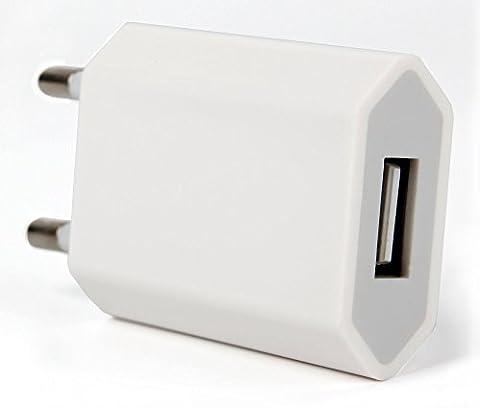 SLIMLINE EU NETZSTECKER USB für B&O Bang & Olufsen (H5, H7, H8, H9) | Beoplay E8 Kopfhörer