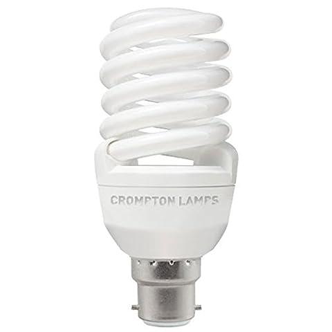 Crompton T2 Ultra Mini Spiral 20W B22d Very Warm White