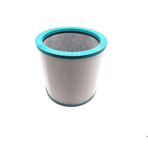 EIZUIDAZI Aktivkohle Luftreiniger für Dyson Tp00 Tp02 Tp03 Luftreiniger Filter grau & grün -