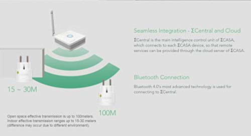 Sigma Casa Smart Power Kit – Einstieg für Smart-Home Haus-Automatisierung mit Smart Gateway und 2x Smart Power Plug – intelligente Steckdose (Messung Energieverbrauch) als Zeitschaltuhr oder zur Fern-Steuerung Ihrer Haushaltsgeräte - 6