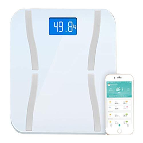 """Las básculas de baño digitales le permiten captar su peso de forma precisa y constante en todo momento. La tecnología """"Smart Step-On"""" le ofrece mediciones instantáneas y precisas al pisar la báscula.Especificación:Rango de peso: 7 ~ 400 lbs (3 ~ 180k..."""