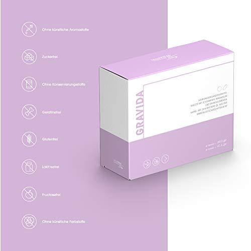 GRAVIDA Vegan Folsäure 800 µg für Kinderwunsch, Schwangerschaft & Stillzeit - mit DHA EPA (Omega 3), Vitamin D & B12, Eisen, Jod, 60 Tabletten + 60 Kapseln - 4
