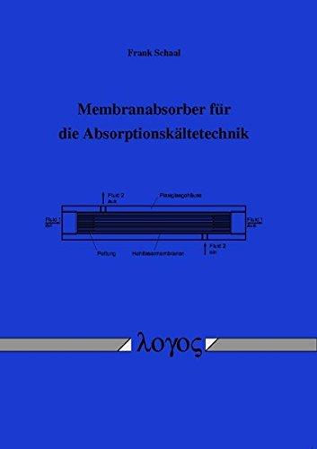 Membranabsorber für die Absorptionskältetechnik