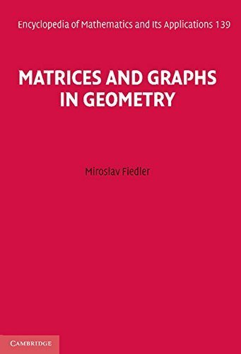 Matrices and Graphs in Geometry (Encyclopedia of Mathematics and its Applications) by Miroslav Fiedler (2011-03-14)