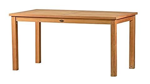 Massiver Gartentisch London aus Teakholz, 90x80cm ✓ Wetterfest ✓ Nachhaltig ✓ Robust | Holztisch als großer Küchen-Tisch, Balkon-Tisch, Terrassen-Tisch | Brauner Teak-Tisch, Esstisch für drinnen & draußen | Rechteckiges Garten-Möbel aus Massiv-Holz