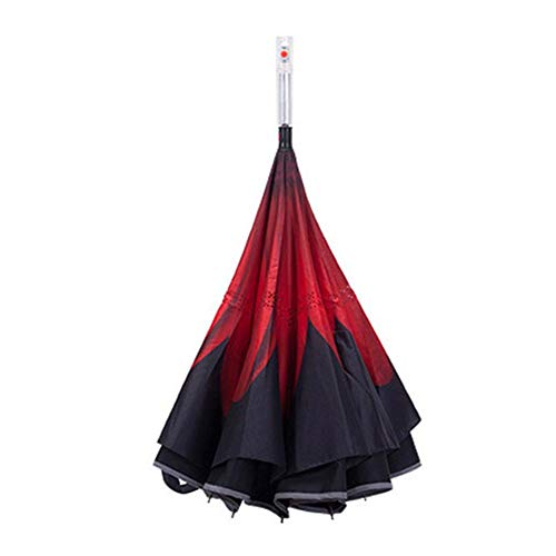 Paraguas invertido, paraguas Parrilla prueba viento
