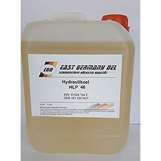 Hydrauliköl HLP 46 Kanister 5 Liter Inhalt