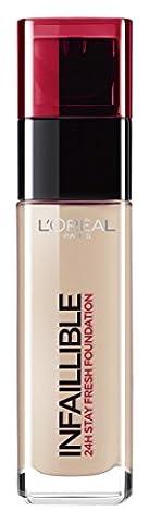 L'Oréal 24H Infallible Foundation 125 Natural Rose 30ml