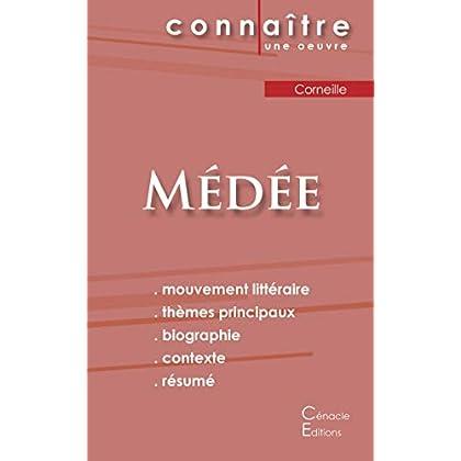 Fiche de lecture Médée (Analyse littéraire de référence et résumé complet)