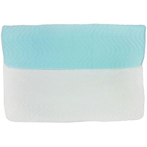 BXT-Outlet-Set tappetini impermeabili per urina, riutilizzabile, lavabile in lavatrice, per il cambio, per allattamento traversa per ruttino