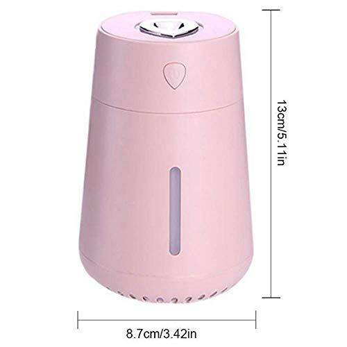 BAIF Nuovo umidificatore termoindurente Olio Essenziale 7 Colori Luce dispersore aromaterapia elettrica umidificatore USB Auto aromaterapia di, Ros