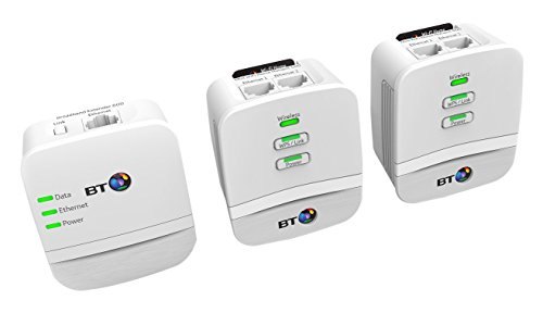 BT Mini Wi-Fi Home Hotspot 600 Multi Kit with wired AV600 Powerline and N150 Wi-Fi