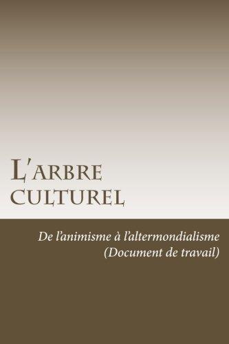 L'arbre culturel: De l'anismisme à l'altermondialisme