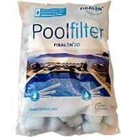 FIBALON 3D - Das beste Material de filtro para Pool Arena y Cartucho de filtro