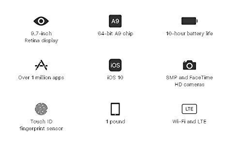 Apple iPad Wifi Tablet PC MPGT2FD/A  24 - 6