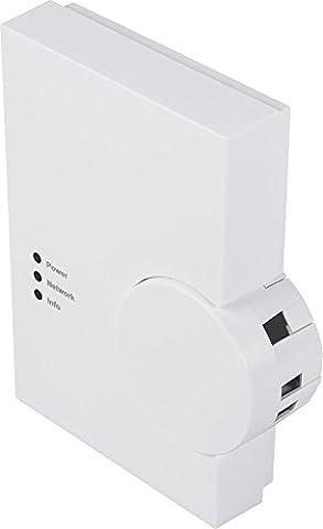 EQ3 HomeMatic 104029 Funk LAN-Gateway (Ethernet, 100m Reichweite)