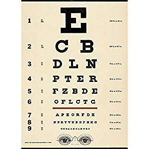 Cavallini & Co. Eye Exam Chart Decorative Decoupage Poster Wrapping Paper Sheet - Eye Chart