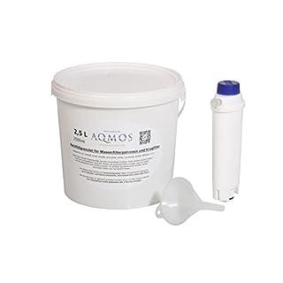 Refill-Set Original DeLonghi Wasserfilter SER3017 als Umbau zur Refill - Nachfüllpatrone mit 2,5 Liter Filtergranulat
