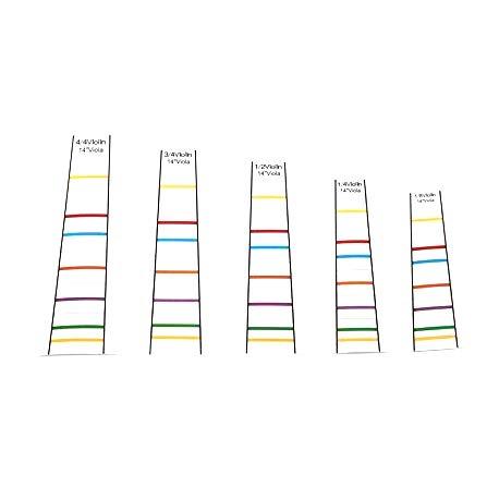 dle Griffbrett Fret Guide Label Finger Diagramm 4/43/41/21/4Violine Geige Zubehör 1/2 ()