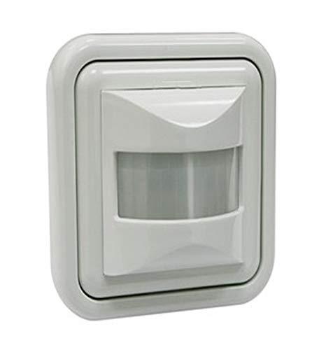 LED ATOMANT Detector Presencia