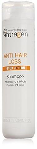 Perte Revlon Intragen Detox Anti Shampooing 250 ml action