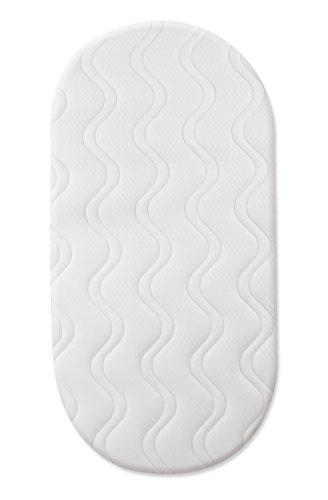 Colchón para cuna Coco + Latex–72x 33cm)