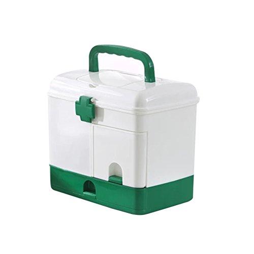 OUNONA Caja Almacenamiento médico plástico Caja