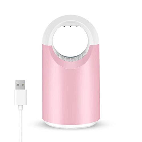 koperras Fotokatalysator USB-MüCkenvernichter Haushalt Led-MüCkenschutz Lichtschutz Leicht Und Kompakt Und Leicht Zu Tragen Einfarbig