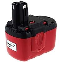Batería para Bosch Martillo GBH 24V Prof.