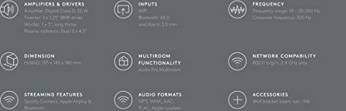 Audio Pro A10 Lautsprecher (52 Watt, Multiroom, Airplay, WLAN, Bluetooth, Musik Apps (Spotify, Tidal, Deezer), TuneIn Internetradio, App) Dunkel Grau