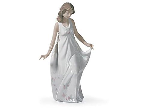 Lladro 1006975 Wonderful Mother Womens Handmade Porcelain Figure Figurine