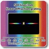 Confezione da 10 Slide Reticolo di Diffrazione – Lineare 500 Linee/mm