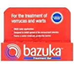 Bazuka Treatment Gel