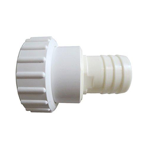 Anschluss für Elektro- Durchlauferhitzer in Schwimmbadanlagen mit Schlauchleitung 38mm