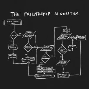 TBBT: The Friendship Algorithm - Herren T-Shirt Dunkelblau