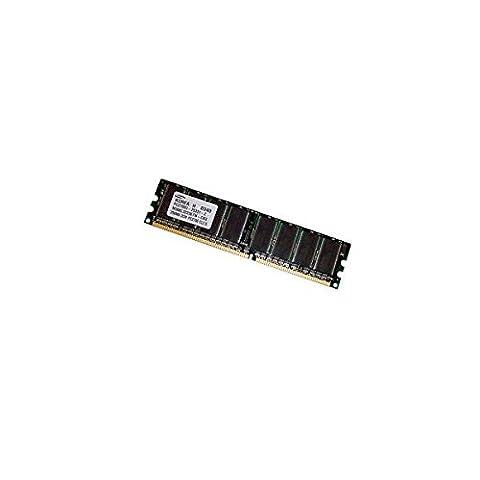 Ram Barrette Mémoire SAMSUNG 256MB DDR PC-3200 400MHz M368L3223ETM-CCC