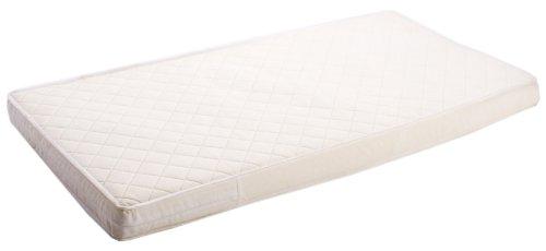 Newborn Baby Soft Sleeping Pillow Cot Pram Bed Support Cushion Pad Embossed Pattern Green 0m Polar Fleece 32cm x 32cm Yellow