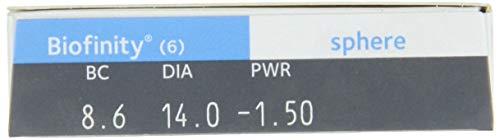 Biofinity Monatslinsen weich, 6 Stück / BC 8.6 mm / DIA 14.0 / -1,50 Dioptrien - 2