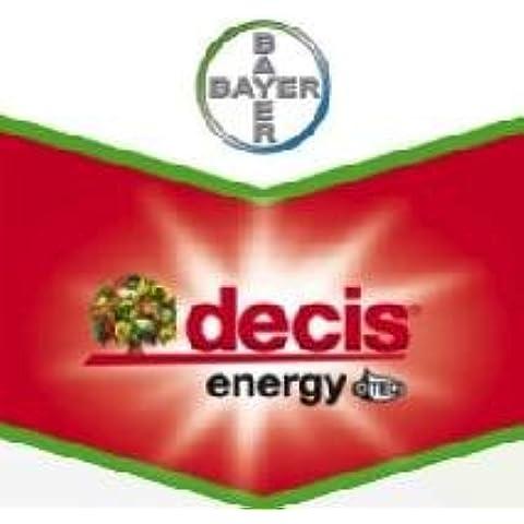 INSETTICIDA DECIS ENERGY O-TEQ 1 ML 100 Imidacloprid Deltametrina