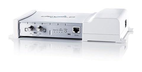 Devolo dLAN TV SAT Multituner (SAT Fernsehen/Radio über das Stromnetz auf Ihren TV oder mobiles Gerät, Full HD, kein Kabel verlegen, Powerline) weiß