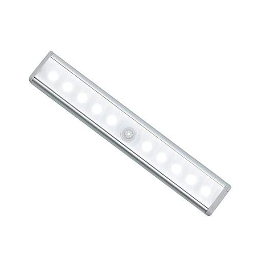 Oisee LED Schrankbeleuchtung bewegungsmelder Sensor kabellose Lampe Kleiderschank Beleuchtung mit Magnetstreifen Automatischer Nachtlichter für Küche Schublade Schrank