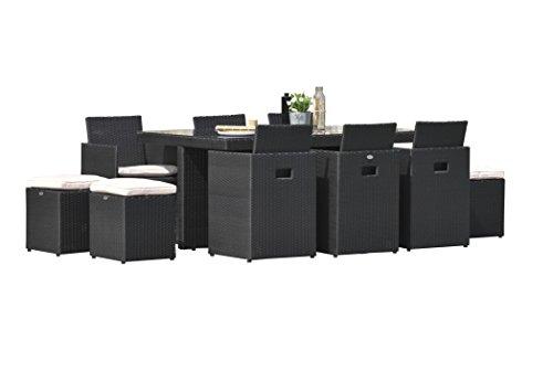 DCB GARDEN PVC-10-N Encastrable 10p en résine tressée Plateau Verre – 1 Table + 6 fauteuils + 4 poufs Noir, 170x105x72 cm
