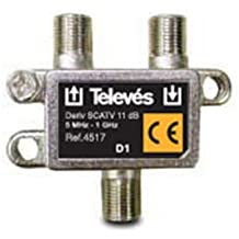 Televes 4517 - Derivador interior scatv 5-1000mhz 11db