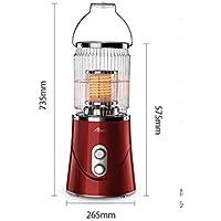 Little Sun Calentador, Estufa Casera, Calentador Eléctrico Que Ahorra Energía, Estufa de Calentamiento Rápido, Mini Calentador Eléctrico, Sol de Ahorro de Energía en Jaulas de Pájaros,Rojo,Un tamaño