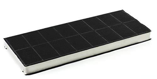 DREHFLEX - AK128 - Kohlefilter/Aktivkohlefilter passend für diverse Dunstabzugshauben von Balay/Bosch/Constructa/Neff/Junker+Ruh/Siemens/Viva/Vorwerk etc. - passend für Teile-Nr. 00296178/296178