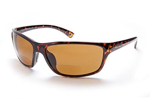 Urbanium Eyewear polarisierende Sonnenlesebrille Modell London havana Stärken +2.00