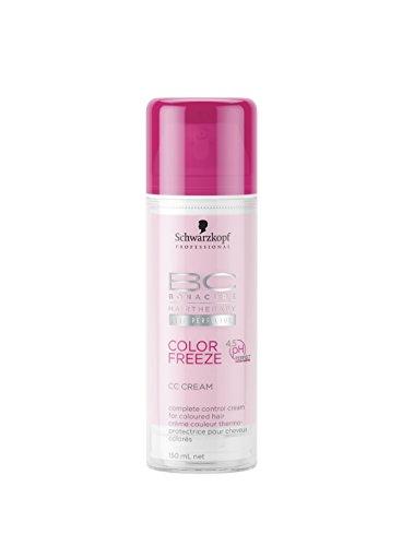 Crema Termo-Protectora para plancha de pelo
