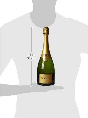 Champagne Krug 0,75 lt.